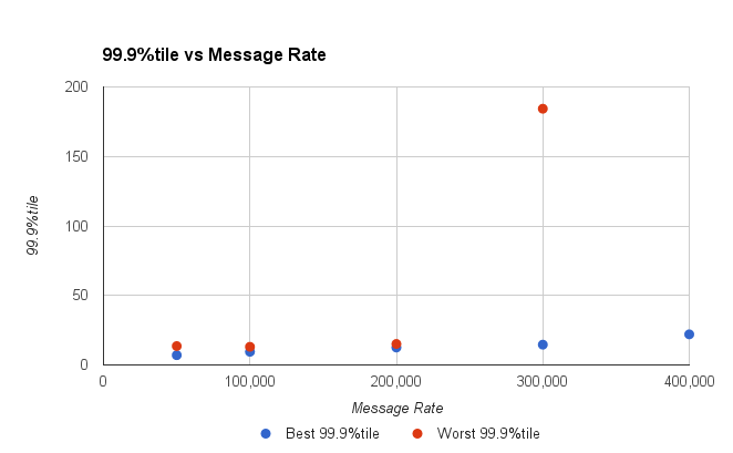 mtm 999 vs rate.png